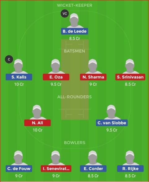 Netherlands Women vs United Arab Emirates Women3rd T20 Dream11 Prediction 7th july2018