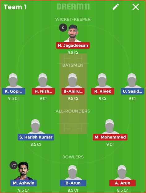 Chepauk Super Gillies vs Dindigul Dragons 25th T20 Match Dream11 Prediction 3rd August 2018