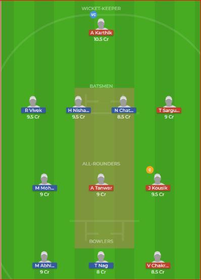 Dindigul Dragons vs Madurai Panthers FINAL T20 Dream11 Prediction 12th August 2018