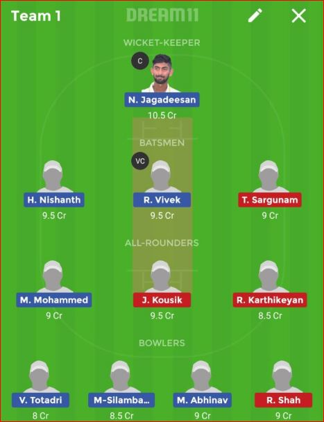 Dindigul Dragons vs Madurai Panthers Qualifier 1 T20 Dream11 Prediction 9th August 2018