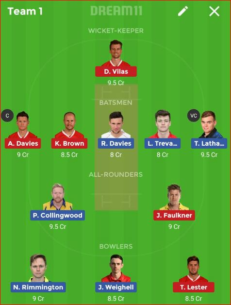 Durham vs Lancashire North Group T20 Dream11 Prediction 12th August 2018
