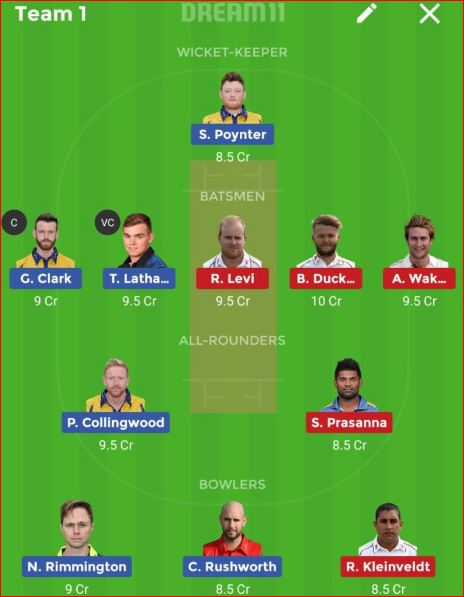 Durham vs Northamptonshire North Group T20 Dream11 Prediction 2nd August 2018