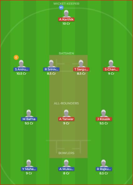 Karaikudi Kaalai vs Madurai Panthers 24 T2O Match Dream11 Prediction 2nd August 2018