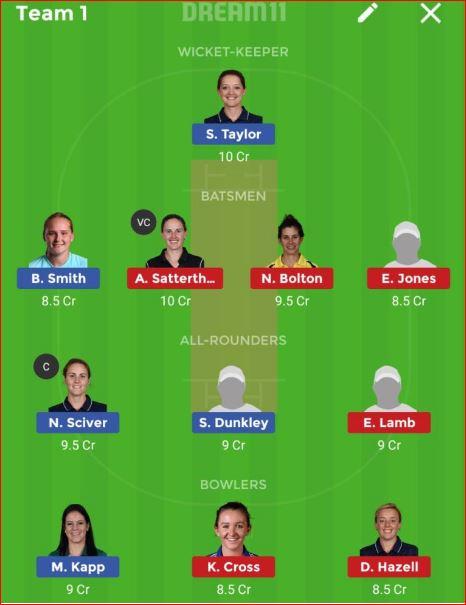 Lancashire Thunder W vs Surrey Stars W 18th T20 Match Dream11 Prediction 7th August 2018