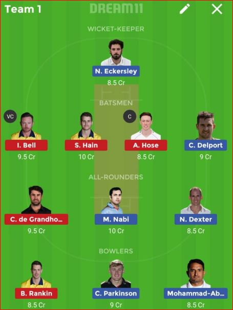 Leicestershire vs Warwickshire North Group T20 Dream11 Prediction 2nd August 2018