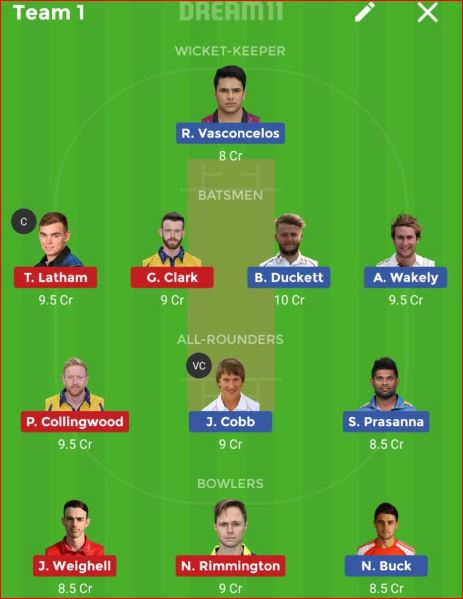 Northamptonshire vs Durham North Group T20 Dream11 Prediction 10th August 2018