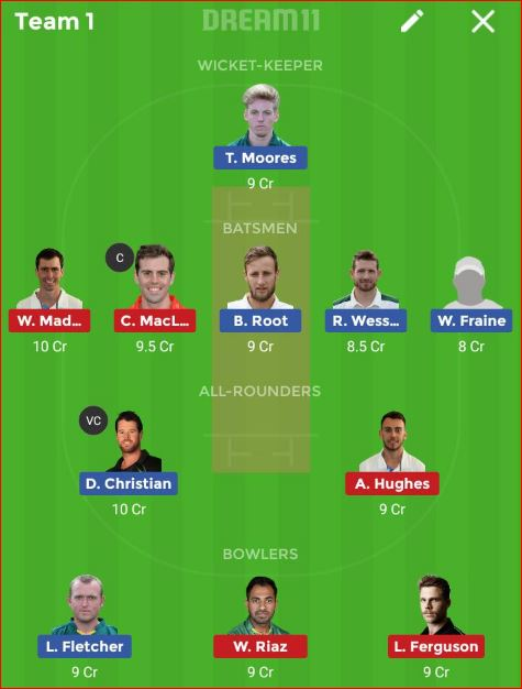 Nottinghamshire vs Derbyshire North Group T20 Dream11 Prediction 2nd August 2018
