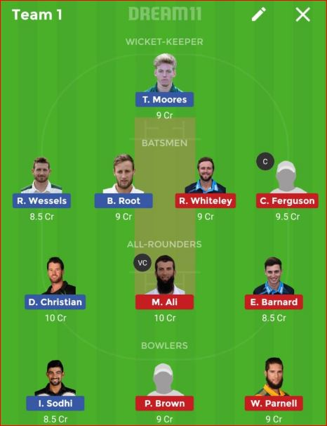 Nottinghamshire vs Worcestershire North Group T20 Dream11 Prediction 4th August 2018