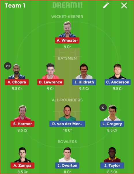 Somerset vs Essex South Group T20 Dream11 Prediction 3rd August 2018