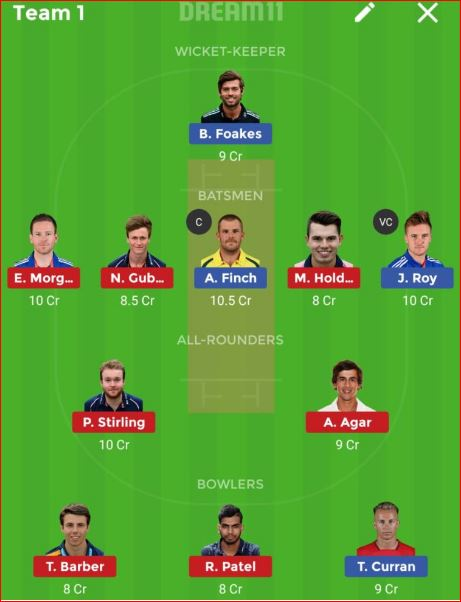 Surrey vs Middlesex South Group T20 Dream11 Prediction 3rd August 2018