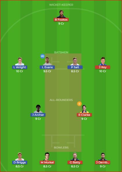 Surrey vs Sussex South Group T20 Dream11 Prediction 9th August 2018