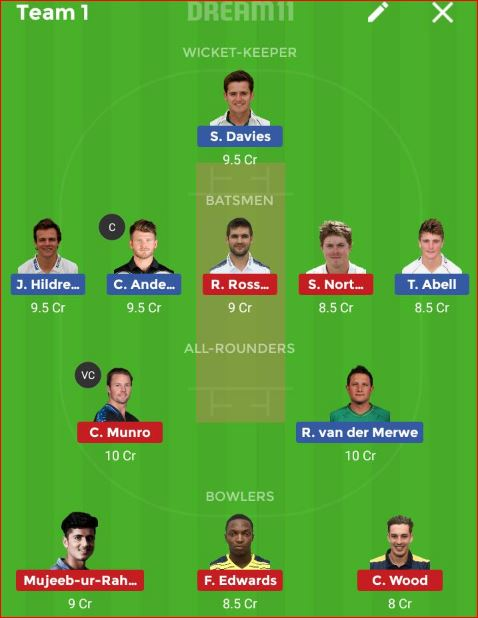 Sussex vs Gloucestershire South Group T20 Dream11 Prediction 1st August 2018
