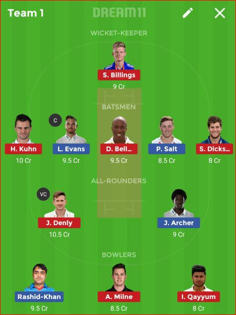 Sussex vs Kent South Group T20 Dream11 Prediction 10th August 2018