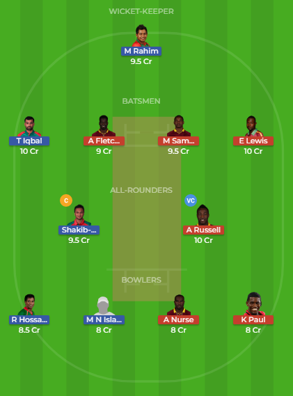 Windies vs Bangladesh 3rd T20 Dream11 Prediction 6th August 2018