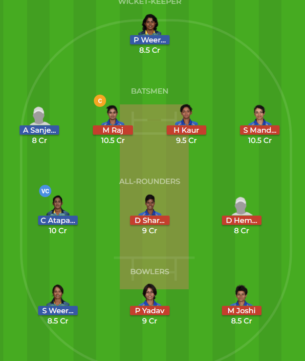 India Women vs Sri Lanka Women 3rd ODI Dream11 Prediction 16th September 2018