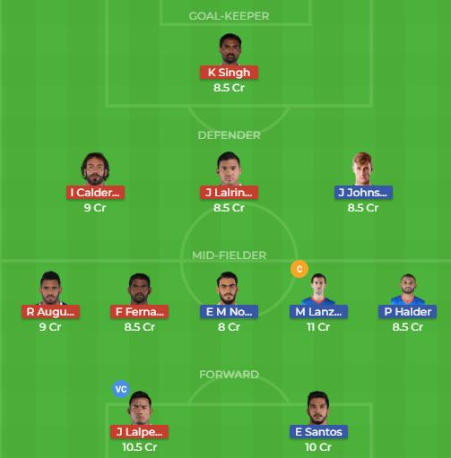 ATK vs Chennaiyin Dream11 Team, Team News, Winner Prediction 26th October 2018