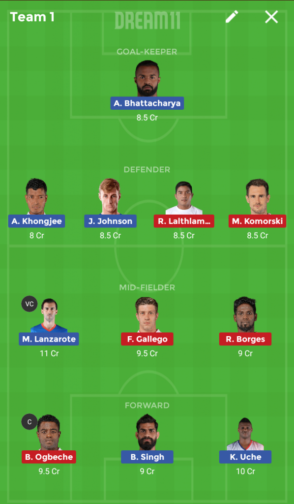 Atletico de Kolkata vs North East United FC Dream11 Prediction 4th October 2018