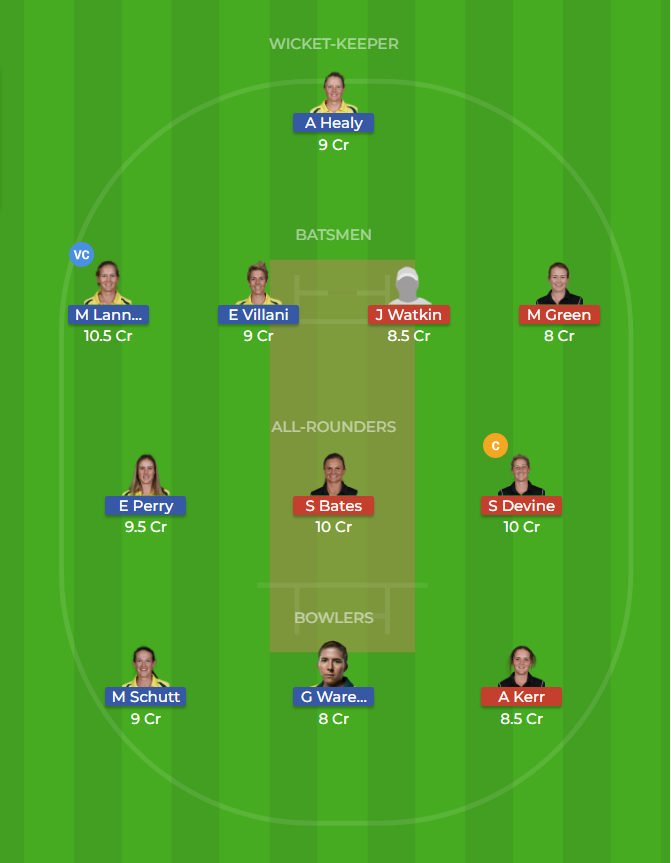 Australia Women vs New Zealand Women 3rd T20 Dream11 Prediction 5th October 2018