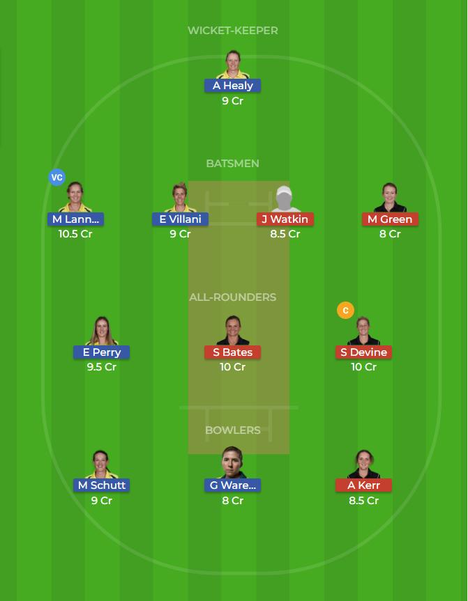 Australia Women vs New Zealand Women 3rd T20 Dream11 Prediction 5th October 2018