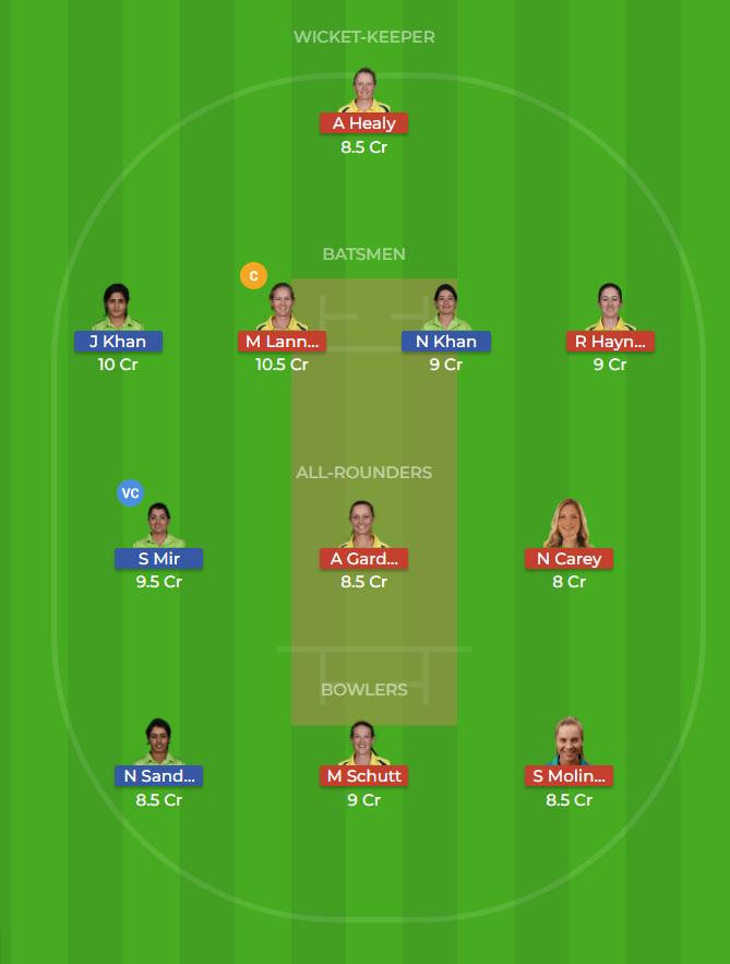 Australia Women vs Pakistan Women 3rd ODI Dream11 Team, Team News, Winner Prediction 22th October 2018