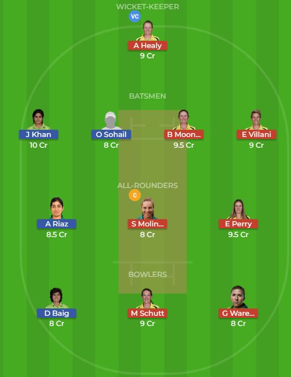 Australia Women vs Pakistan Women 3rd T20 Dream11 Team, Team News, Winner Prediction 29th October 2018