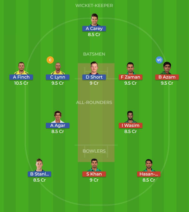 Australia vs Pakistan 1st T20 Dream11 Team, Team News, Winner Prediction 24th October 2018