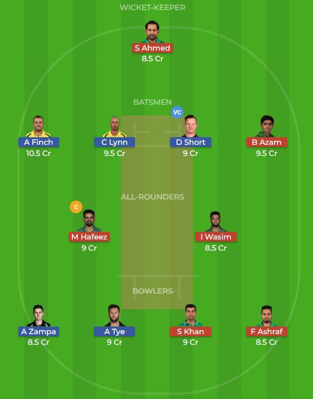 Australia vs Pakistan 2nd T20 Dream11 Team, Team News, Winner Prediction 26th October 2018