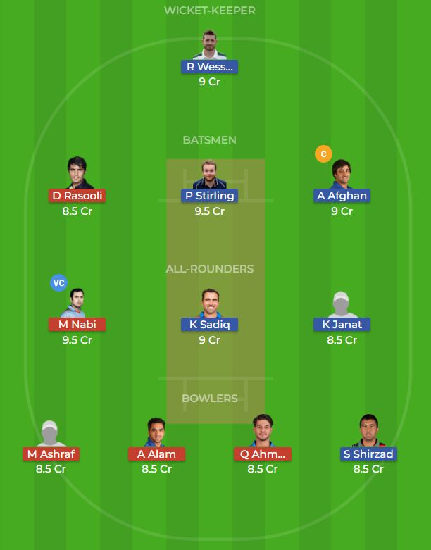 Balkh Legends vs Kandahar Kings 19th T20 Dream11 Team, Team News, Winner Prediction 18th October 2018