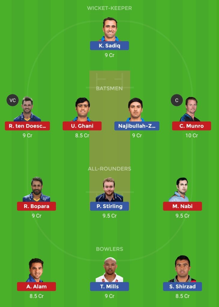 Balkh Legends vs Kandahar Kings 5th T20 Dream11 Prediction 07th October 2018
