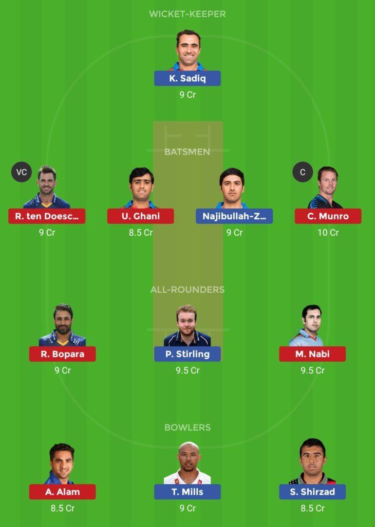 Balkh Legends vs Kandahar Kings 5th T20 Dream11 Prediction 07th October 2018