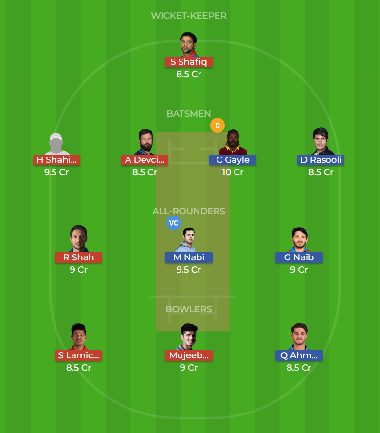 Balkh Legends vs Nangarhar Leopards 1st Semi-Final T20 Dream11 Team, Team News, Winner Prediction 19th October 2018