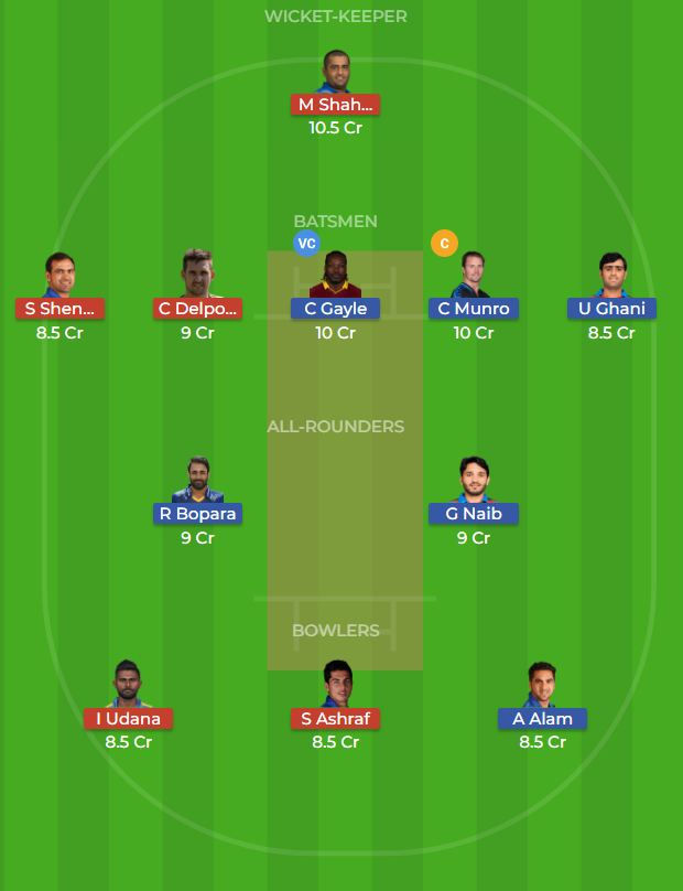 Balkh Legends vs Paktia Royals 7th T20 Dream11 Prediction 10th October 2018