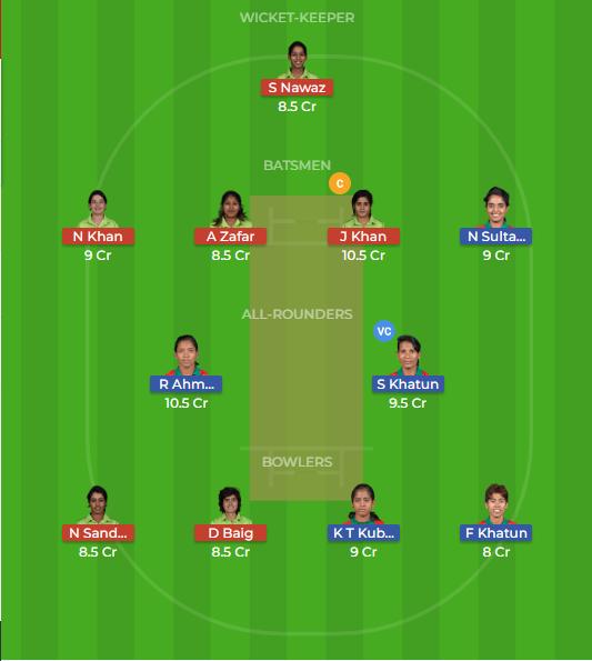 Bangladesh Women vs Pakistan Women 1st T20 Dream11 Prediction 2nd October 2018