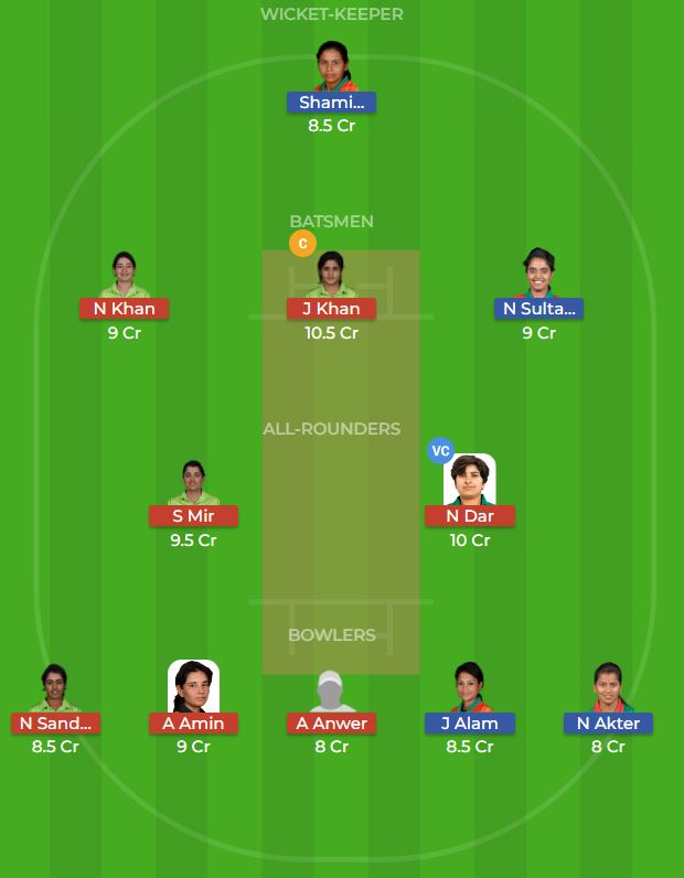 Bangladesh Women vs Pakistan Women 4th T20 Dream11 Prediction 6th October 2018