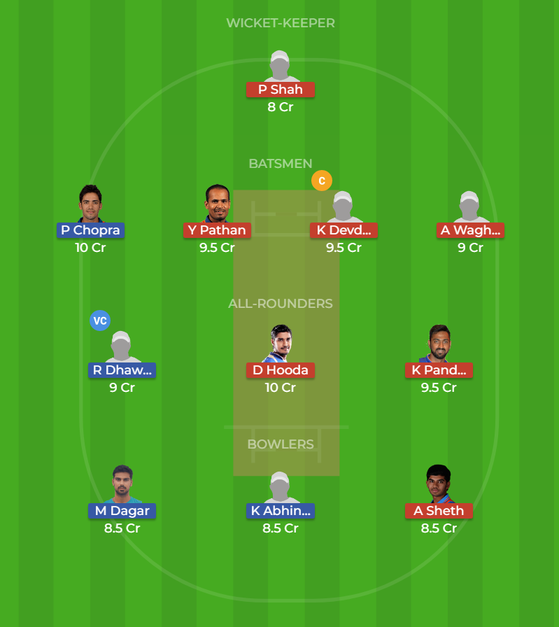 Baroda vs Himachal Pradesh Round 10, Elite Group A ODI Dream11 Prediction 4th October 2018