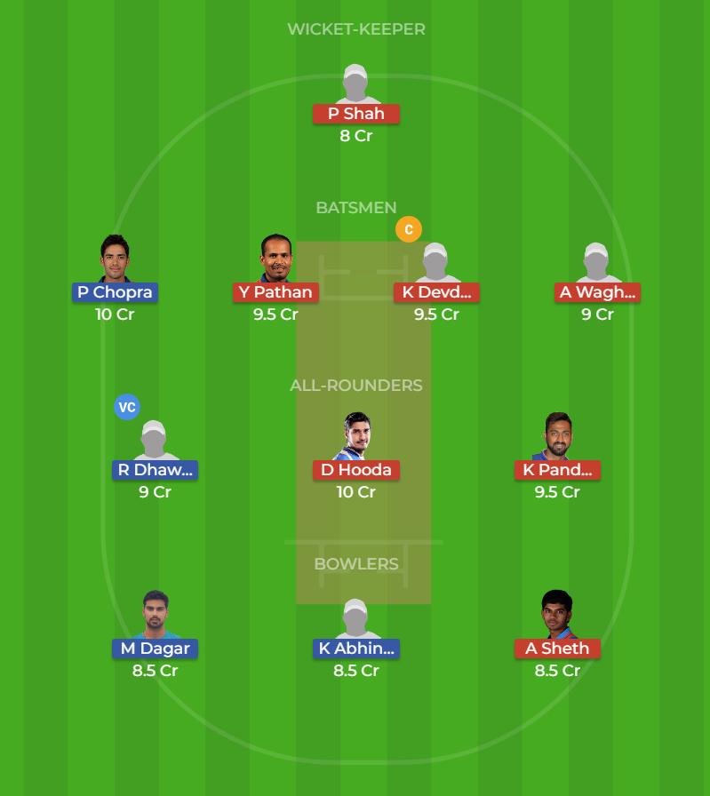 Baroda vs Himachal Pradesh Round 10, Elite Group A ODI Dream11 Prediction 4th October 2018