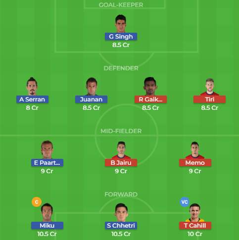 Bengaluru vs Jamshedpur Dream11 Prediction 07th October 2018