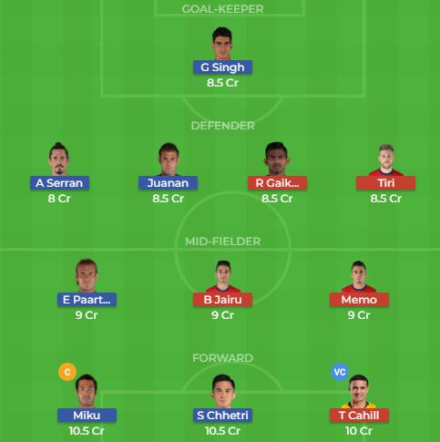 Bengaluru vs Jamshedpur Dream11 Prediction 07th October 2018