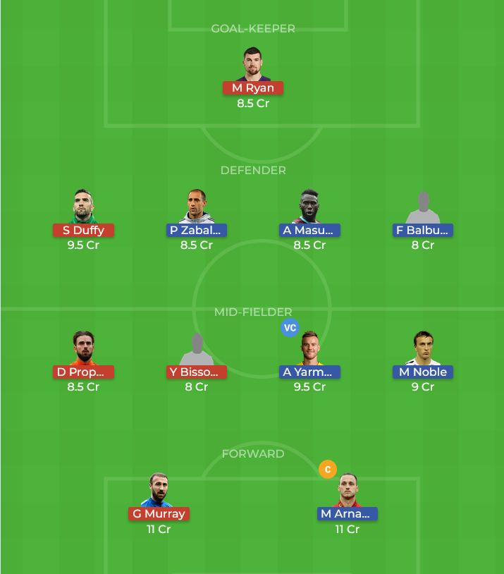 Brighton vs West Ham Dream11 Prediction 06th October 2018