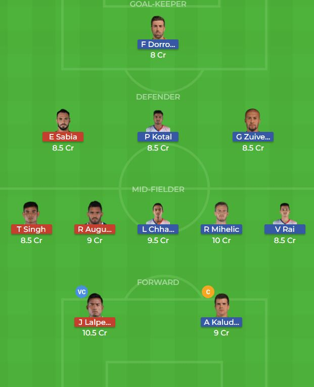 Delhi Dynamos vs Chennaiyin Dream11 Team, Team News, Winner Prediction 23th October 2018