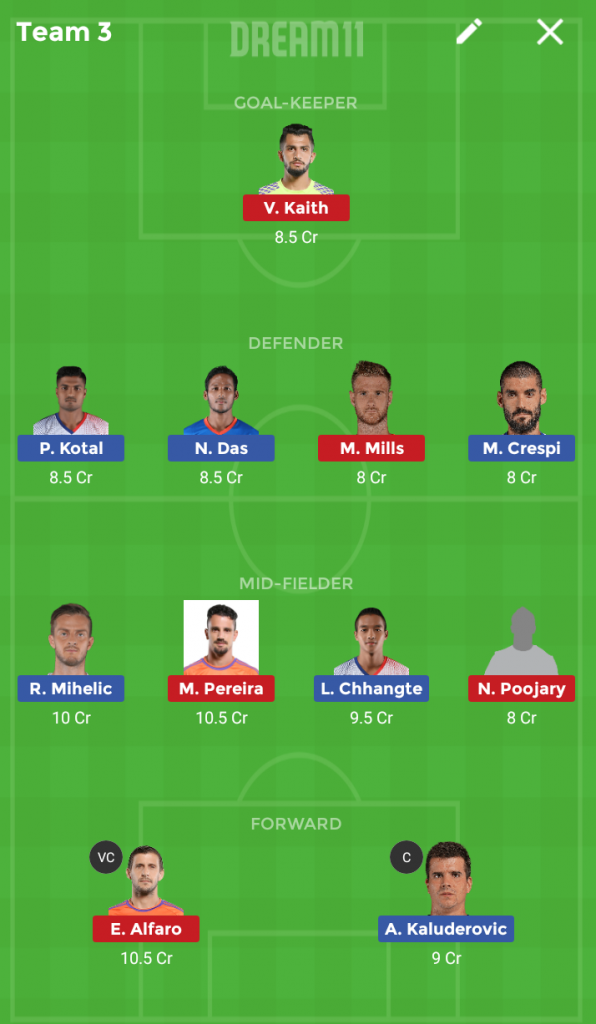 Delhi Dynamos vs Pune City Dream11 Prediction 3rd October 2018
