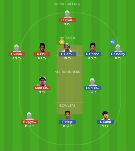 Delhi vs Andhra Round 9, Elite Group B ODI Dream11 Prediction 2nd October 2018