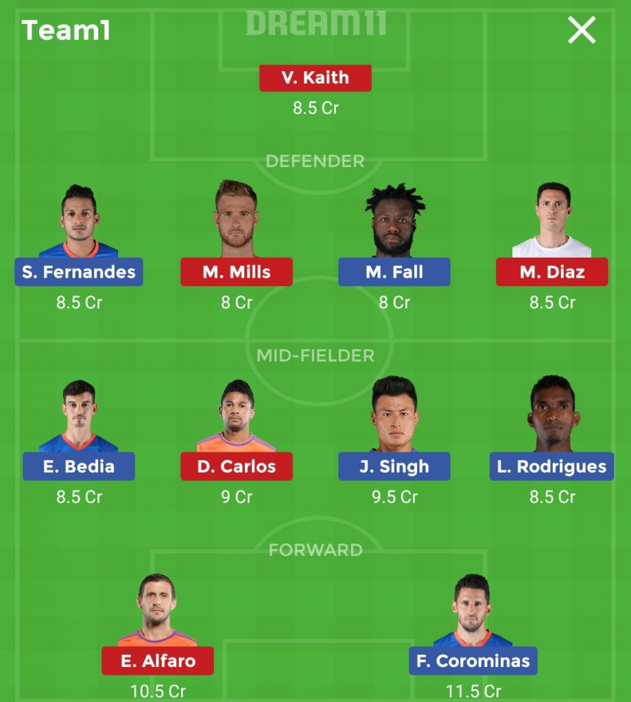 Goa vs Pune City Dream11 Team, Team News, Winner Prediction 28th October 2018