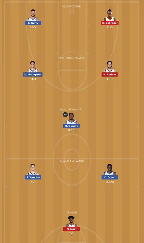 Golden State Warriors vs Oklahoma City Thunder Dream11 Team, Team News, Winner Prediction 17th October 2018