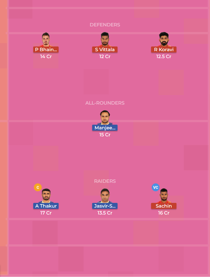 Gujarat Fortunegiant vs Tamil Thalaivas 34th Dream11 Team, Team News, Winner Prediction 26th October 2018