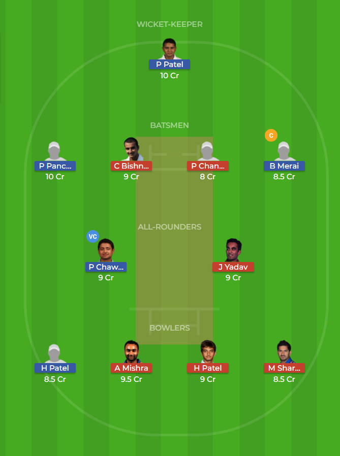 Gujarat vs Haryana Round 11, Elite Group C ODI Dream11 Prediction 3rd October 2018