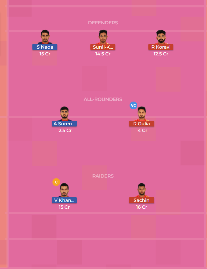 Haryana Steelers vs Gujarat FortuneGiants Dream11 Prediction 12th October 2018