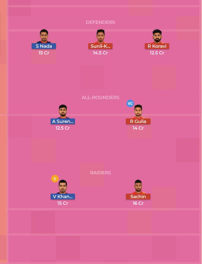 Haryana Steelers vs Gujarat FortuneGiants Dream11 Prediction 12th October 2018