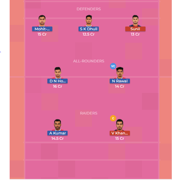 Haryana Steelers vs Jaipur Pink Panthers 18th Dream11 Team, Team News, Winner Prediction 16th October 2018