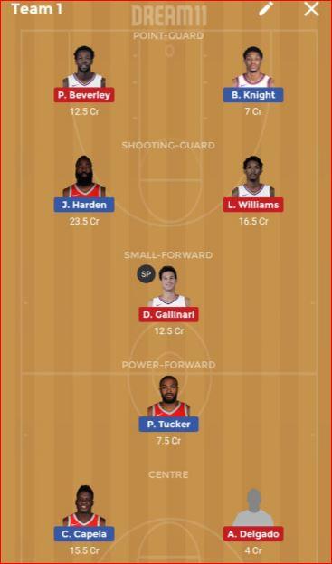 Houston Rockets vs Los Angeles Clippers Dream11 Team, Team News, Winner Prediction 22th October 2018